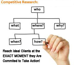 Lawyer SEO keyword research and competitor analysis seo.