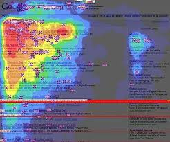 Google Heat Map indicates oh well organic rankings out perform paid listings. regardless of your position.